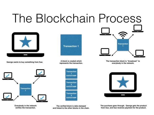 Blockchain.001-1024x768