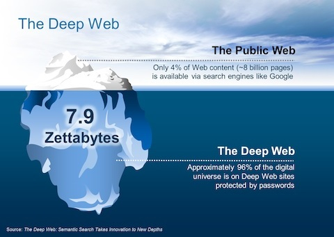 The-Deep-Web1